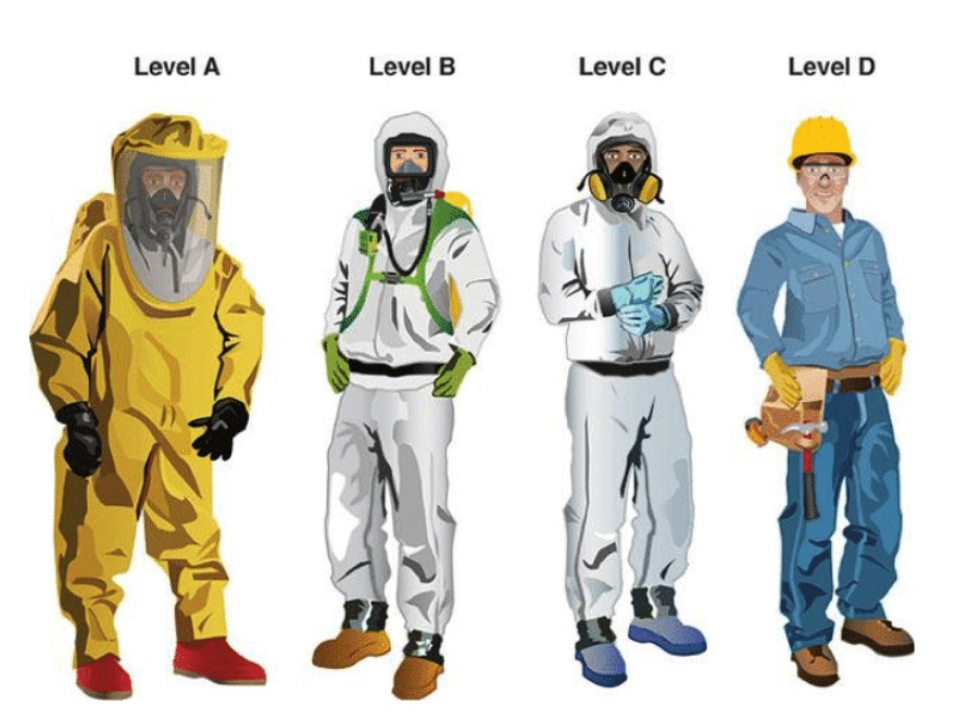 Definition of Hazmat Suit